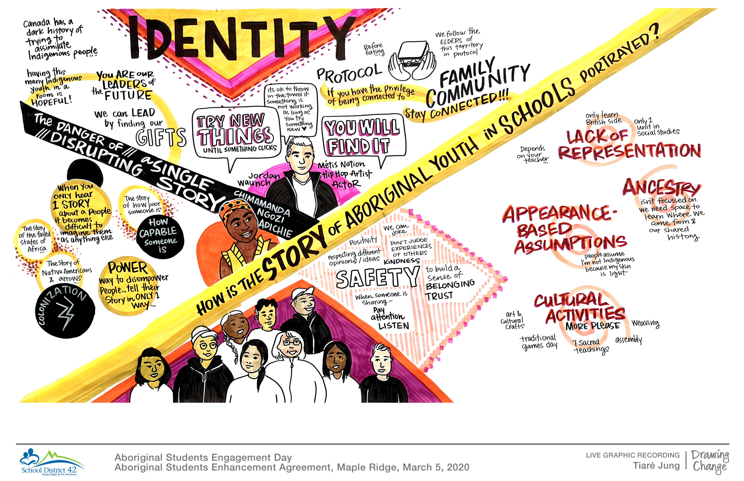 March 6 _ 1 Identity for Aboriginal Students _ 11×17 (jpeg)