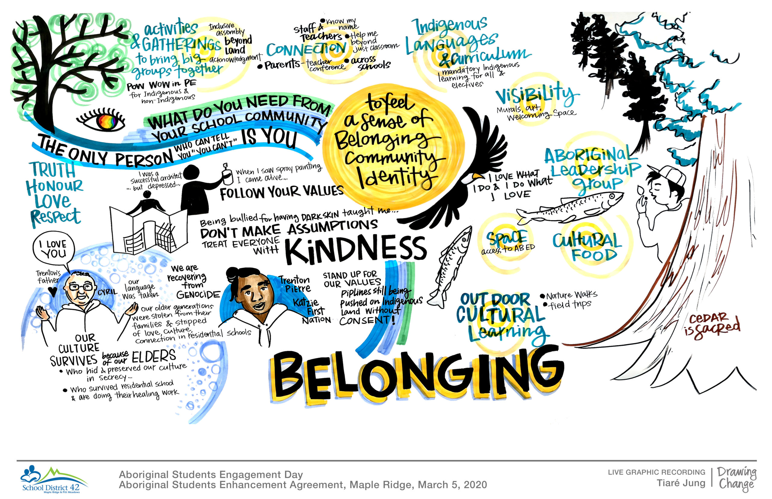 March 6 _ 2 Belonging for Aboriginal Students _ 11×17 (jpeg)